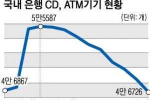 금융권 ATM 수수료 인하 경쟁 뜨겁다