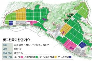 광주, 車 전용 '빛그린산단' 기업 유치전