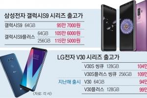 혁신 없는 새 스마트폰… 가격만 올렸나