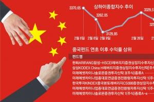 '수익률 5%' 中펀드 봄바람… 반도체·5G '양회 수혜' 기대