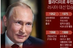 푸틴도 시진핑처럼 '종신집권' 노릴까…차기대선 벌써 주목