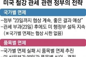 美 철강 관세, 한국산 제외 가능성