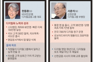 케뱅·카뱅 '메기효과'… 시중은행이 변했다