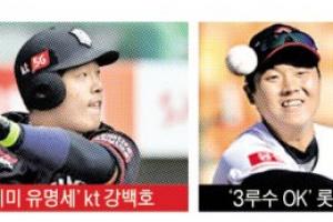 [2018 반갑다! 프로야구] 한국의 오타니·제2의 이대호… '루키 전쟁' 기대