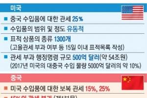 [美·中 무역전쟁] 中, 30억弗 보복관세… 중국산 애플·GM 역수출 땐 특수 관세