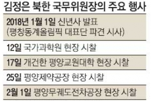 단둥역 전면 봉쇄… 김정은 '극비 방중설'