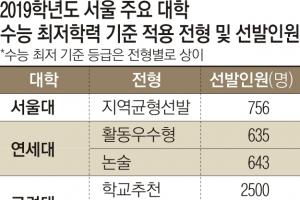 당장 내년부터 수능 최저기준 폐지? 고2 '멘붕'