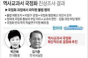 """교육부, 국정화 '청와대 손발' 노릇…""""방관 넘어 적극 동조"""""""