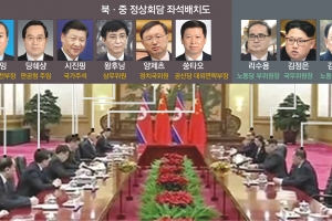 """시진핑 """"북·중 친척처럼 왕래"""" 김정은 """"우의 결코 안 흔들려"""""""