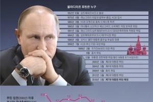 푸틴 없으면 러시아도 없다… 구원과 애국, 18년 파워