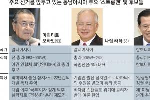 동남아 선거판에 드리운 '스트롱맨' 그림자