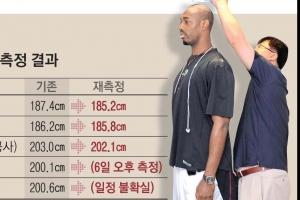 """[프로농구] """"2m 넘지 마""""…용병들 '키 다이어트' 소동"""