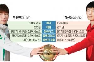 """두경민 """"반지 끼고 입대""""… 김선형 """"전성기에 가다니"""""""