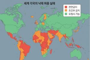 [글로벌 인사이트] OECD 회원국 25개 국가 임신중절 가능…한국 등 6개국 사회경제적 …