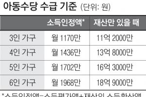 月소득 1170만원 이하 3인가구, 9월부터 아동수당