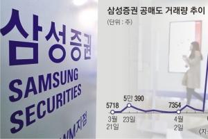 공매도 먹잇감 된 삼성證… 대차거래 폭증