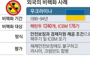 남북, 포괄 합의→북미, 일괄 타결→단계적 이행…한국형 비핵화 해법 뜬다