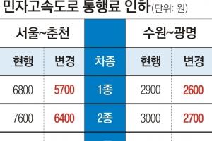 서울~춘천 고속도로 통행료 1100원 인하