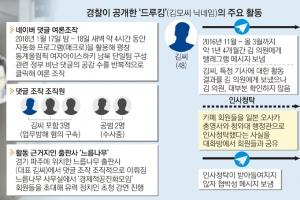 """['드루킹' 댓글 조작 파문] """"특정 댓글에 공감 눌러 상단 노출 유도… 드루킹 자금…"""