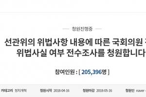 '국회의원 해외출장 전수조사' 국민청원, 이틀새 20만명 돌파