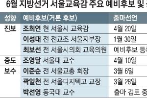 조희연 출마로 달아오른 서울교육감 선거…보수는 '인물난'