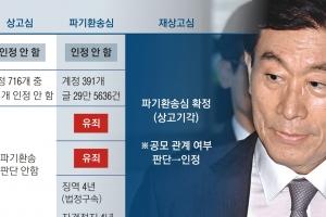 """""""국정원 댓글 활동은 선거운동… 원세훈, 사이버팀과 공모"""""""