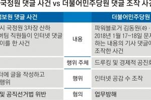 국가기관 개입 여론몰이 vs 민간인 당원 여론조작