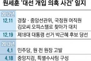 대법, 2015년 '유죄' 2심 파기 환송… 선거법 위반 놓고 5년간 반전 거듭