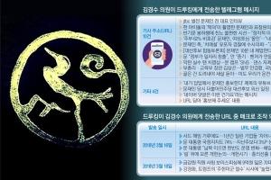 """[민주당원 댓글 조작] """"홍보해 주세요"""" """"처리하겠습니다""""… 경공모 집중 댓글 정황…"""
