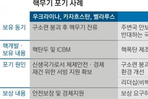 북핵 해결까진 '창조적 해법' 필요…검증·사찰 단계서 위기 맞을 수도