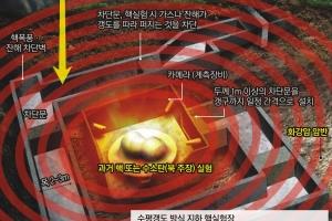 풍계리서 6차례 핵실험… 핵탄두 10~20기 보유 추정