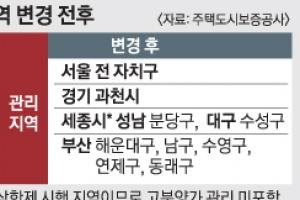 성남 분당·대구 수성구도 '고분양가 관리'