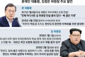 전쟁 위기서 정상회담까지… 반전의 300일 '한반도 드라마'