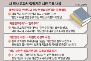 [역사교과서 집필기준 시안] '자유민주주의'서 '자유' 빼고… '대한민국 정부 수…