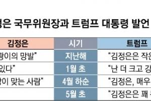 트럼프 흥행몰이·김정은 실용주의, 달라진 두 정상… 북미회담 청신호
