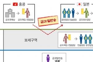 부산검찰, 2조 상당 불법금괴 중계무역 조직 적발