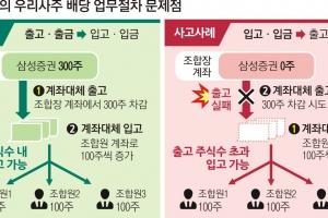 """금감원 """"삼성證, 일감 몰아주기""""… 삼성과 충돌 심화"""