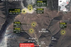 """""""北풍계리 핵실험장 건물 일부 철거…폐쇄 사전조치 '가속'"""