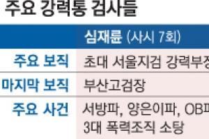 권총 차고 '3대 조폭' 소탕한 심재륜, SK·대우 분식회계 밝혀낸 박영수