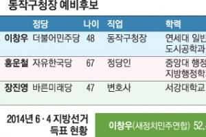 [6·13 판세 분석-서울시 기초단체장] 재선 도전 vs 의장 출신 vs '무도' 변호사… …