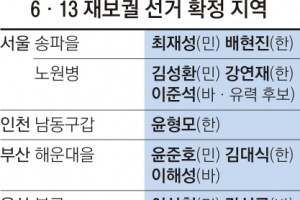 12곳 재보선…한국당 9곳 승리 시 원내 1당으로
