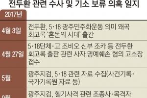 [단독] '정치 검사'처럼 기소 보류 지시한 檢수뇌부