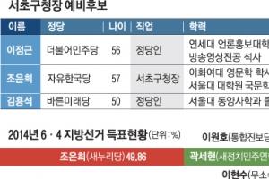 """[6.13 판세 분석-서울시 기초단체장] """"첫 진보 당선""""vs""""첫 연임 성공"""""""