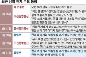 """""""김정은, 한·미가 北체제 존중 언급하길 기대"""""""