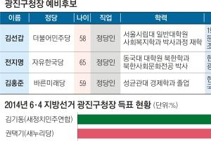[6·13 판세 분석-서울시 기초단체장] 광진구, 현직 불출마… 무주공산 3파전