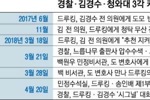 경찰·김경수·靑, 드루킹 수사 3각 커넥션?