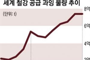 [월드 Zoom in] 꺼지지 않은 무역전쟁 불씨… 美 '中 소재' 베트남산 철강에 고율 관…
