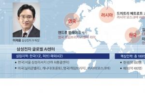 삼성 英·加·러에 AI센터… 이재용, 미래 먹거리 낙점
