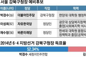[6.13 판세 분석-서울시 기초단체장] 現구청장 vs 前시의원 vs 前경찰서장… 與 강세지…