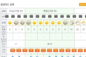 북한 풍계리 날씨 24~25일 대체로 '맑음'... 폐기 현장 생생히 전할 듯